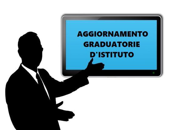 aggiornamento graduatorie d'istituto